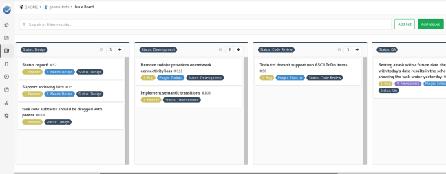 GNOME To Do in GitLab: the Kanban Board